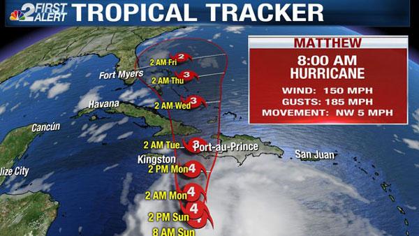 hurricanemathew02102016